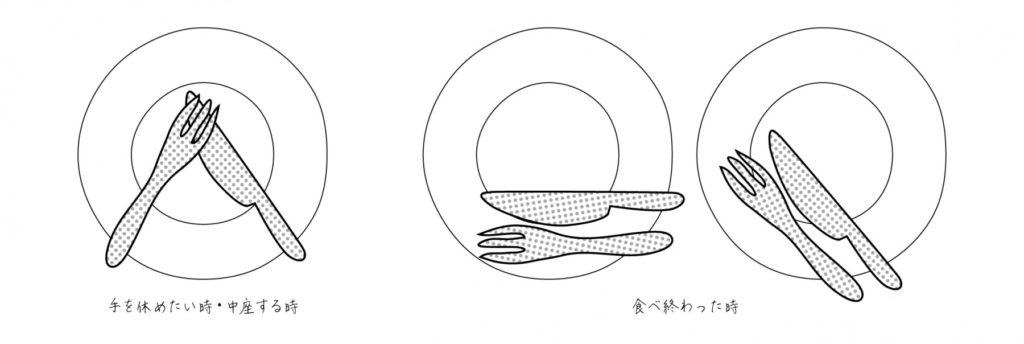 フレンチのテーブルマナー フォーク・ナイフの置き方-02